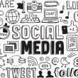Social Media και συχνότητα ενημερώσεων (post)